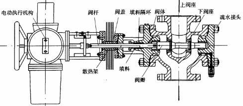 电动蒸汽减压阀.jpg