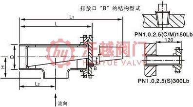 ST26C反折流式T型过滤器