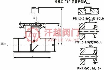 ST36C直流式T型过滤器