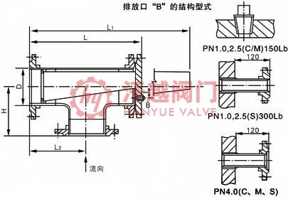 ST24S反折流式T型过滤器