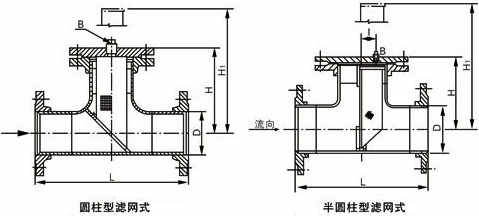 ST34S直流式T型过滤器